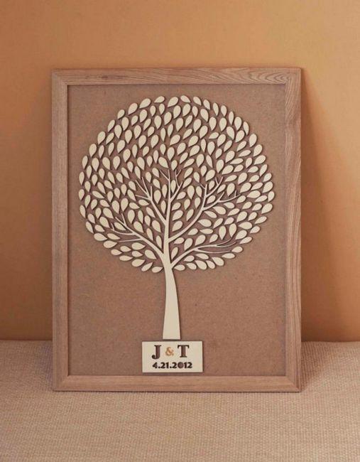 Darilo za leseno poroko