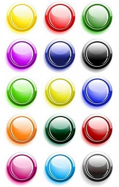 Kako je gumb izdelan za spletno mesto?
