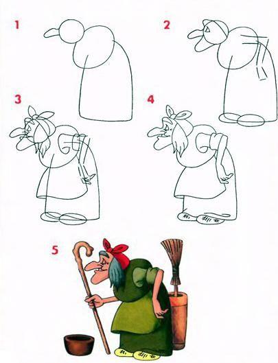 kako narisati obraz ženske yage
