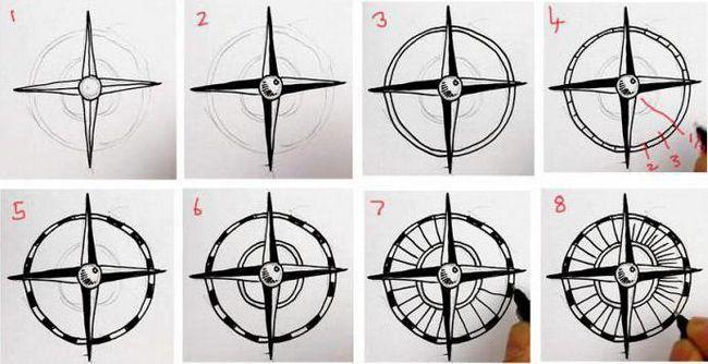 kako pripraviti kompas v svinčniku korak za korakom