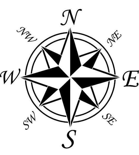 kako pripraviti kompas v etapah