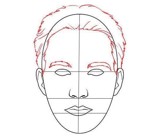 kako narisati obraz osebe