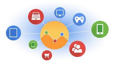 Kako deluje Google Analytics?